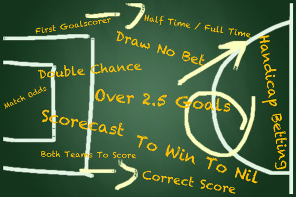 What (not) to do when the odds aren't good enough? - The